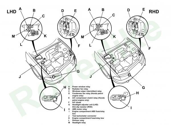 Rover 600 Fuse Box Location Toyota Mark 2 Jzx90 Wiring Diagram Ct90 Diau Tiralarc Bretagne Fr