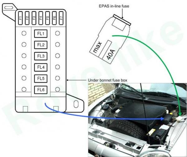 MG F/TF Fuse & Relay Listing   MG-Rover.org Forums Mgf Horn Wiring Diagram on