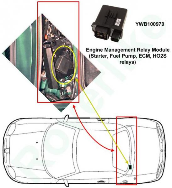 mgf wiring diagram underbonnet lamp the mgf register forums box Circuit Breaker Wiring Diagram mg f tf fuse \u0026 relay listing mg rover org forums mgf wiring diagram underbonnet lamp the mgf register forums