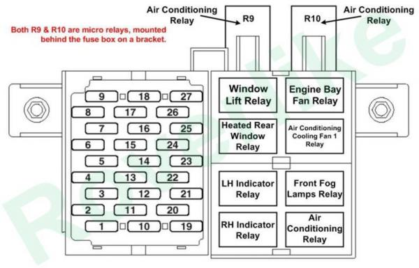 all relays in passenger compartment fuse box for mg tf 2003 onwards are the  same part number ywb000440: